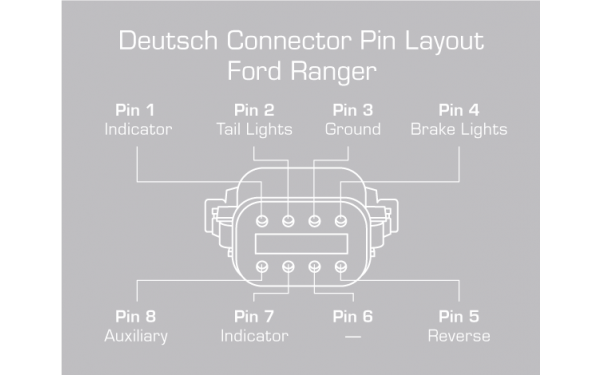 Ford Mazda Tail Light Harnesses Connectors Electrical